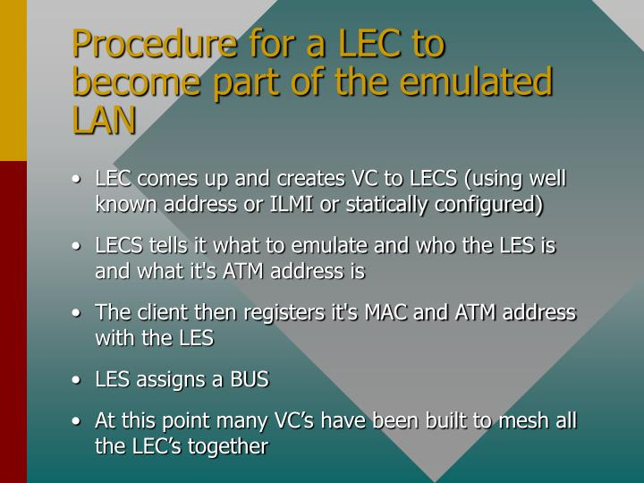 Procedure for a LEC to become part of the emulated LAN