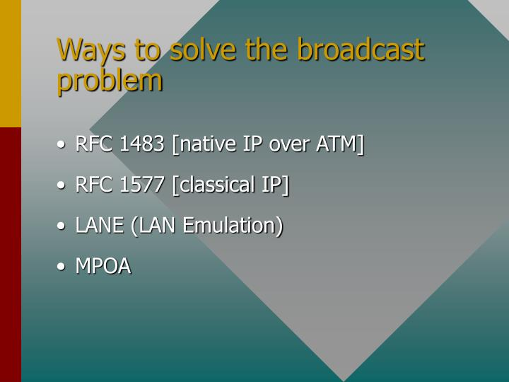Ways to solve the broadcast problem