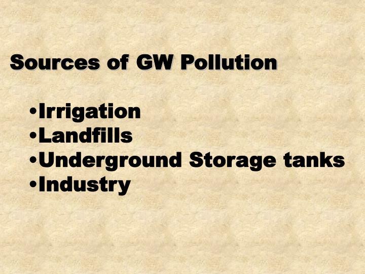 Sources of GW Pollution