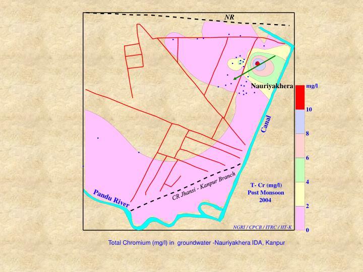 Total Chromium (mg/l) in  groundwater -Nauriyakhera IDA, Kanpur
