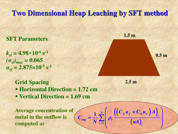 Two Dimensional Heap Leaching by SFT method
