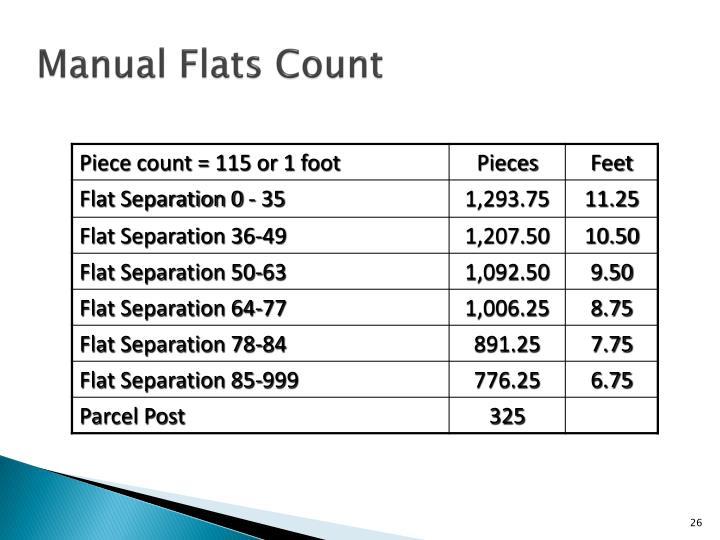 Manual Flats Count