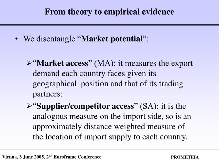 From theory to empirical evidence