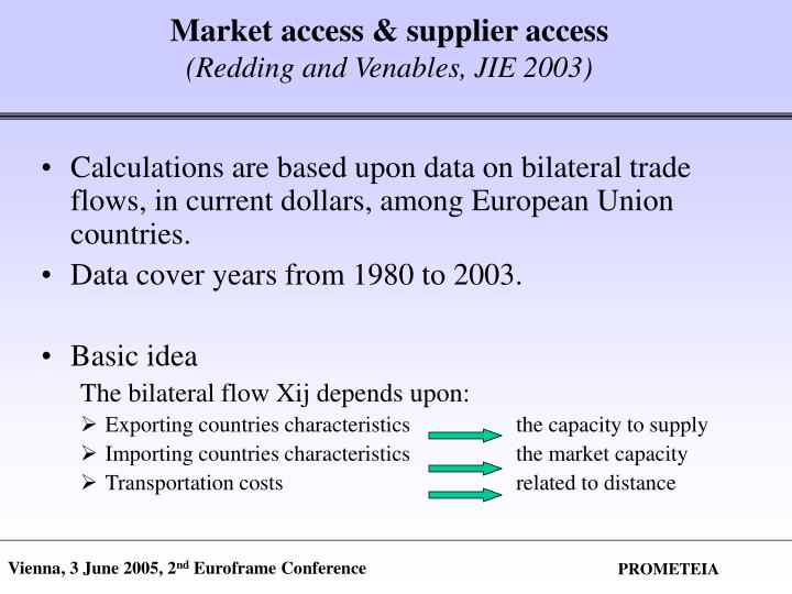 Market access & supplier access