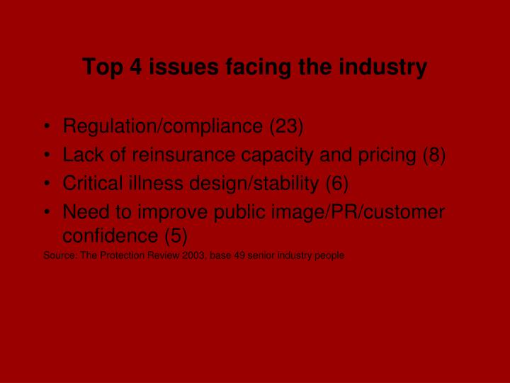 Top 4 issues facing the industry