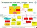 conventional fee daq trigger layout