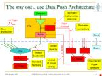 the way out use data push architecture