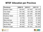 mtef allocation per province