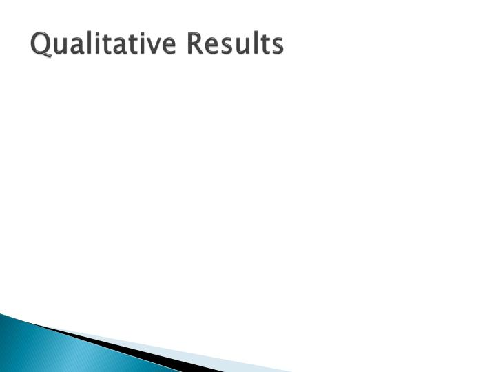 Qualitative Results