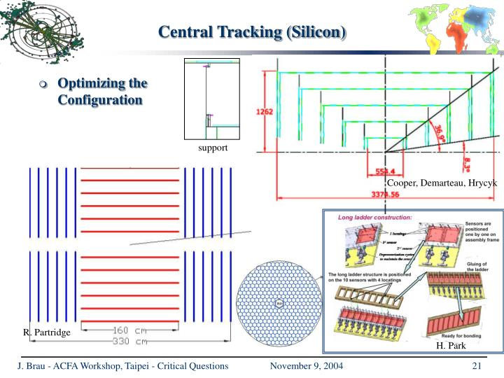 Central Tracking (Silicon)