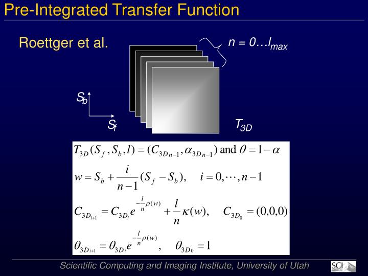 Pre-Integrated Transfer Function