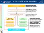 atlas local scale sequence