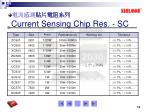 current sensing chip res sc