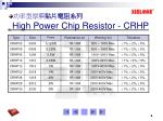 high power chip resistor crhp