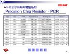 precision chip resistor pcr