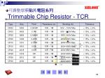 trimmable chip resistor tcr
