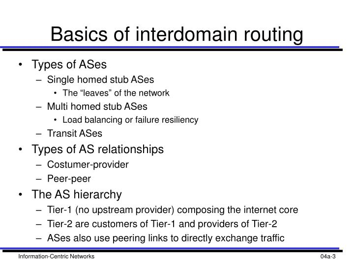 Basics of interdomain routing