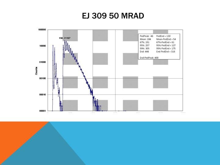 EJ 309 50