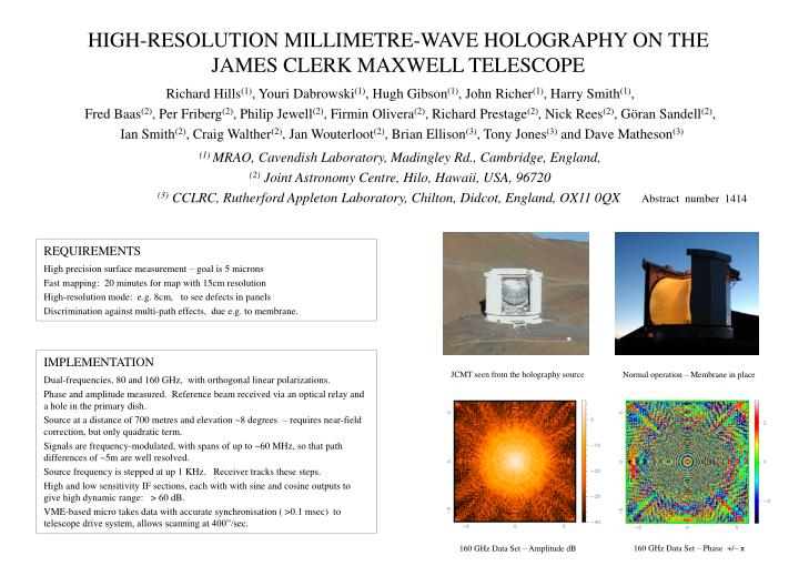 high resolution millimetre wave holography on the james clerk maxwell telescope n.