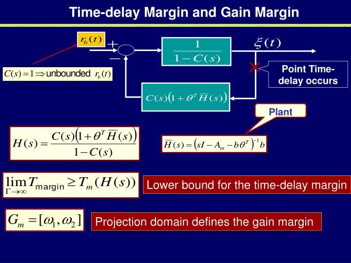 Time-delay Margin and Gain Margin