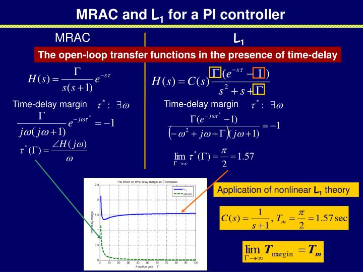 Application of nonlinear