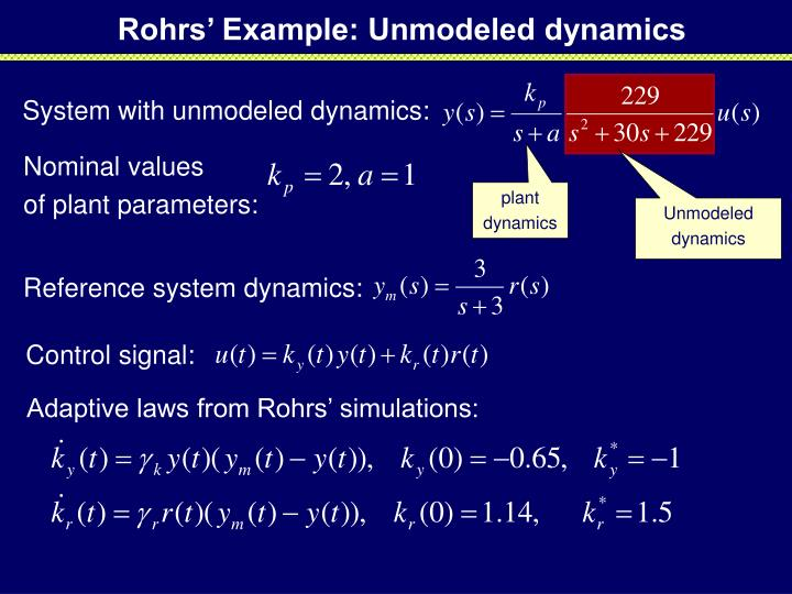 Rohrs' Example: Unmodeled dynamics