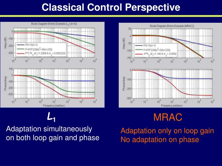Classical Control Perspective