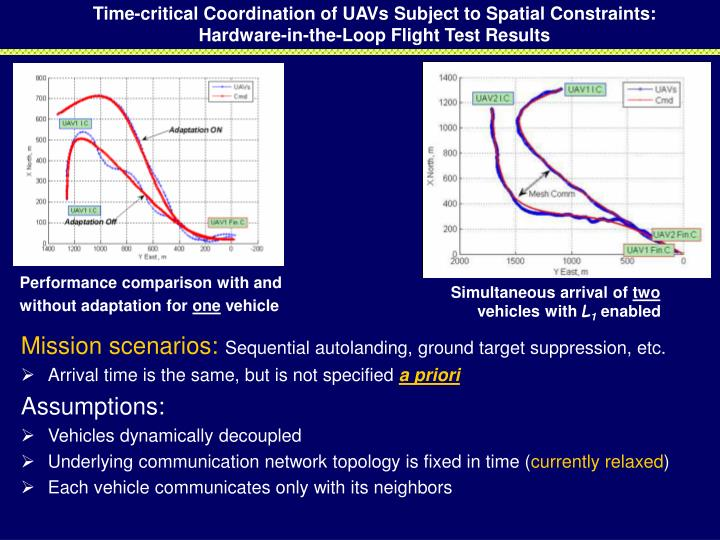 Time-critical Coordination of UAVs Subject to Spatial Constraints: