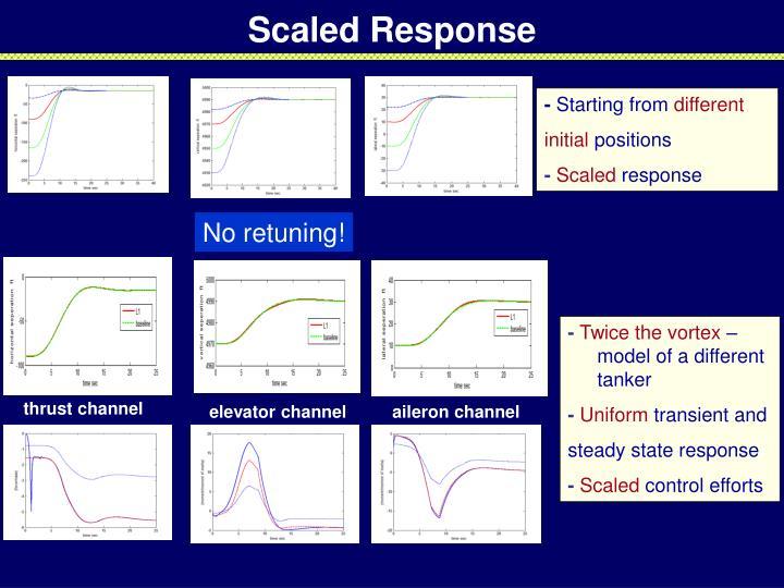 Scaled Response