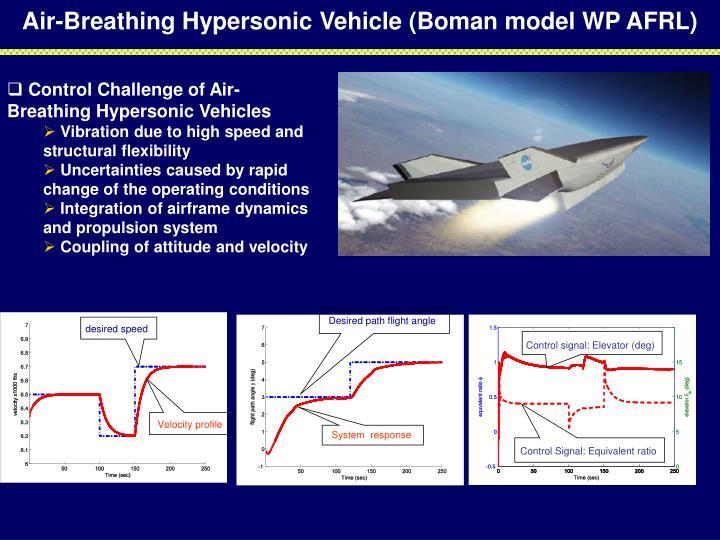 Air-Breathing Hypersonic Vehicle (Boman model WP AFRL)