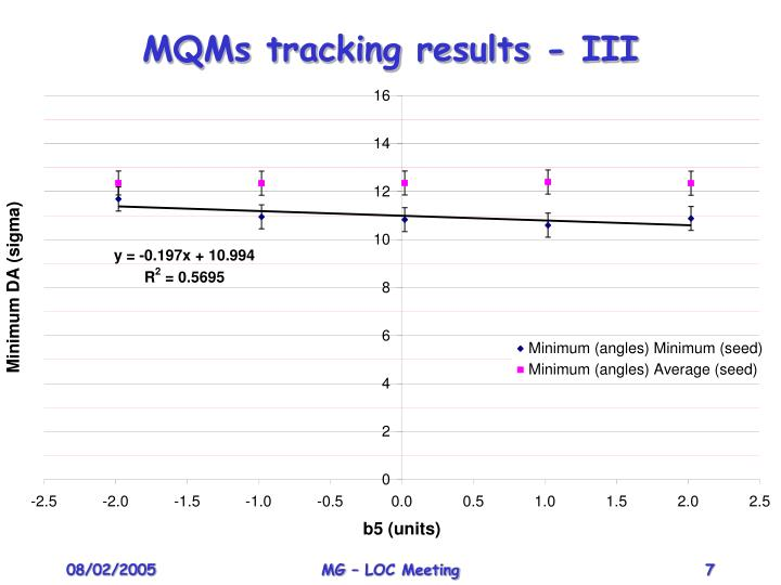 MQMs tracking results - III