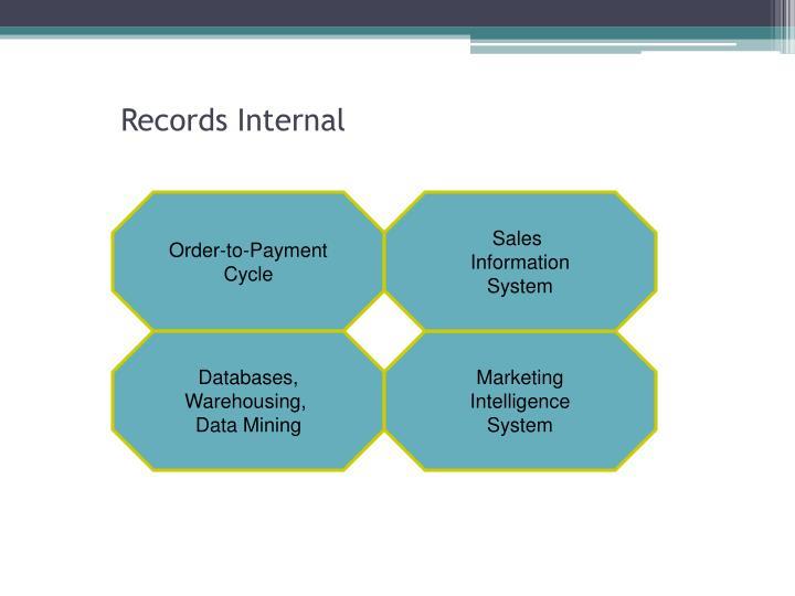 Records internal