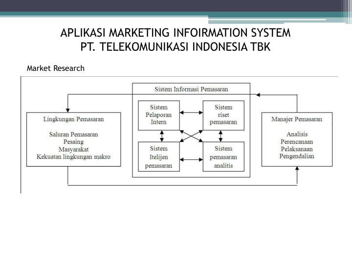 APLIKASI MARKETING INFOIRMATION SYSTEM