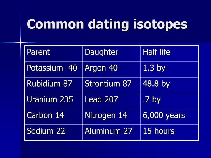 Dating isotopes
