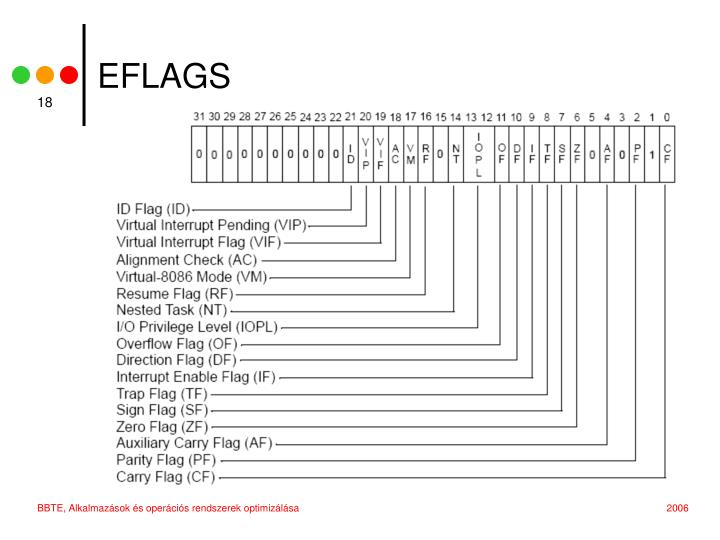 EFLAGS