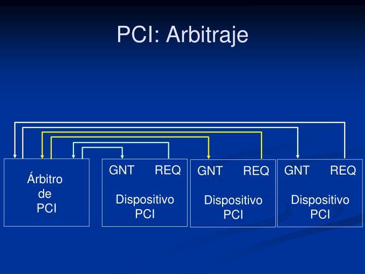 PCI: Arbitraje