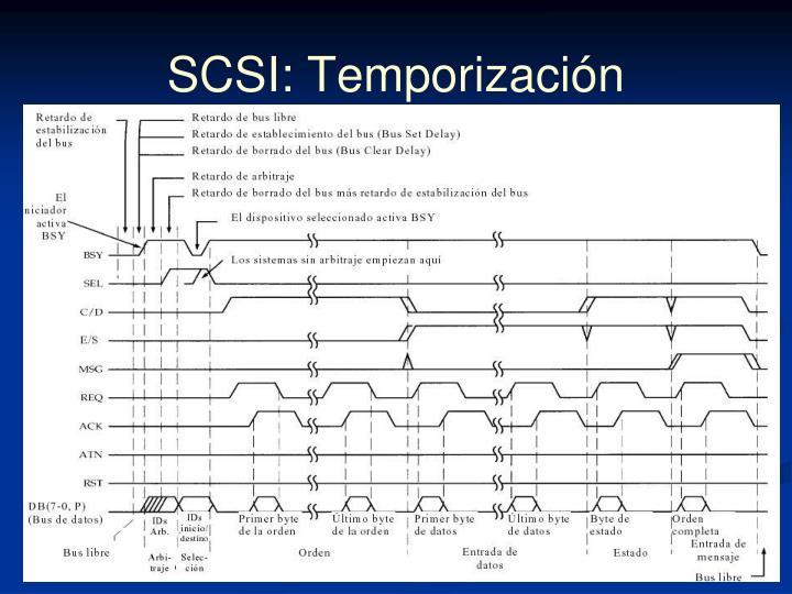 SCSI: Temporización