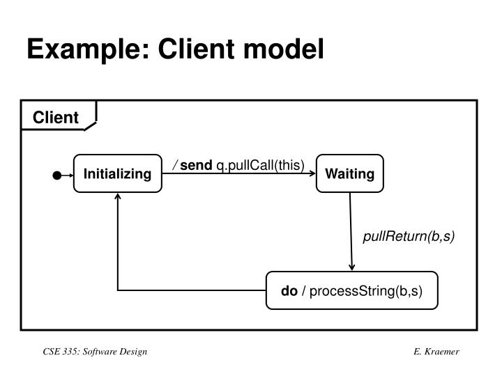 Example: Client model