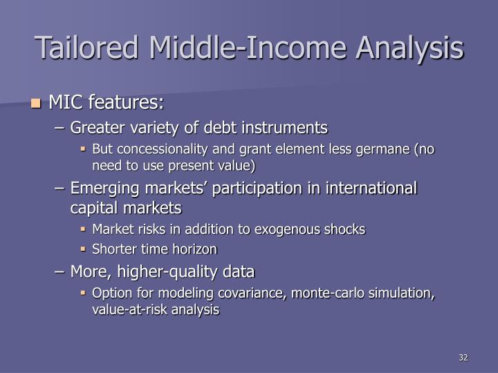 Tailored Middle-Income Analysis