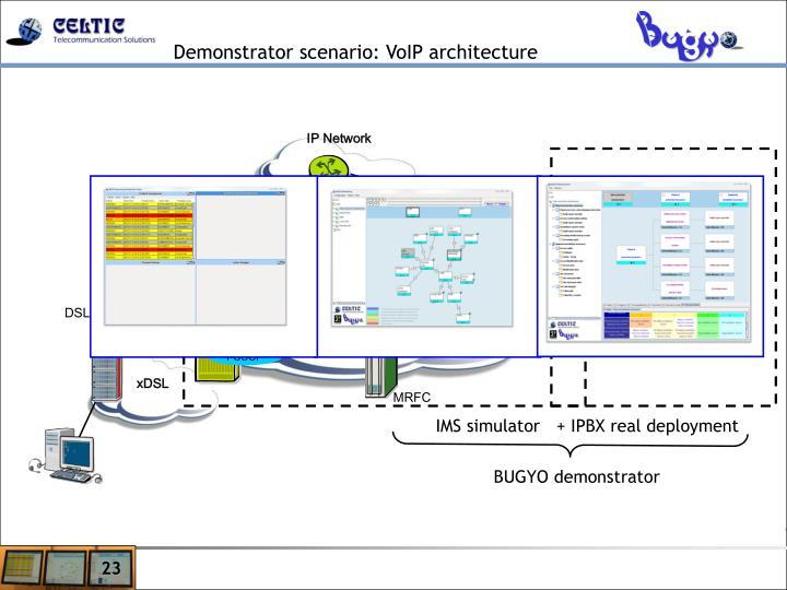 Demonstrator scenario: VoIP architecture
