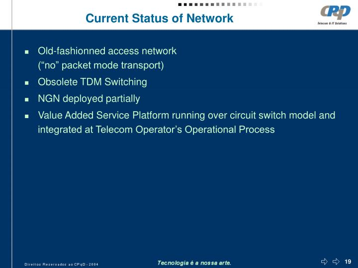 Current Status of Network