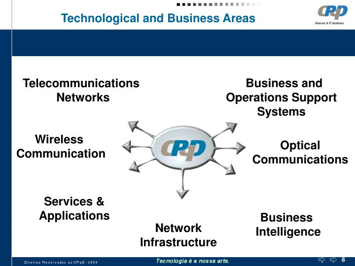 Technological and business areas