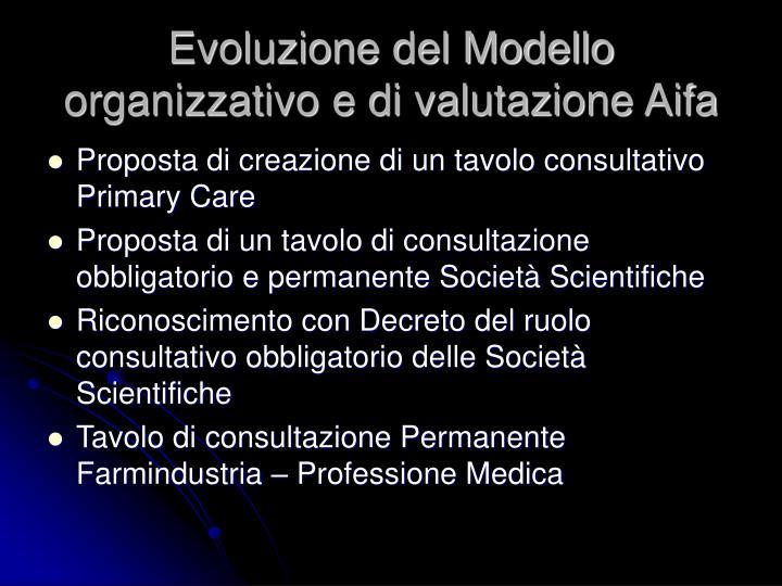 Evoluzione del Modello organizzativo e di valutazione Aifa