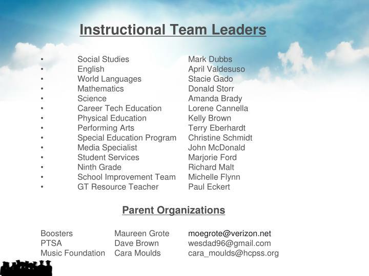 Instructional team leaders