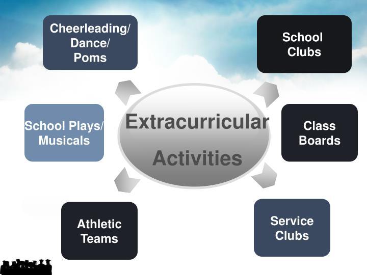 Cheerleading/
