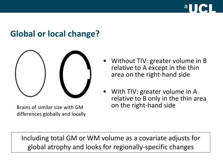 Global or local change?