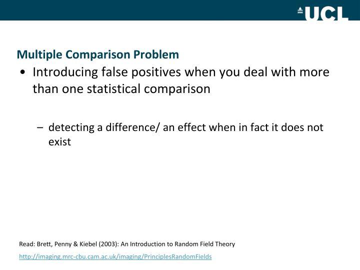 Multiple Comparison Problem