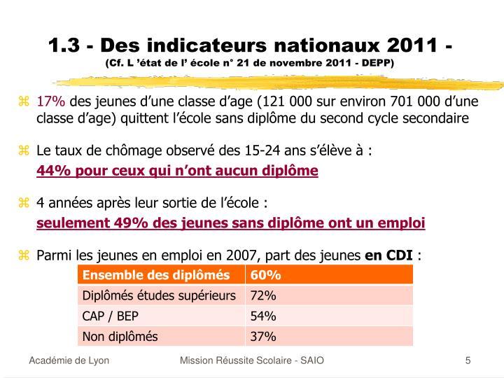 1.3 - Des indicateurs nationaux 2011 -