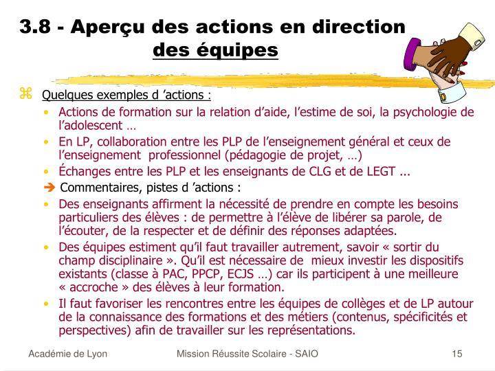 3.8 - Aperçu des actions en direction