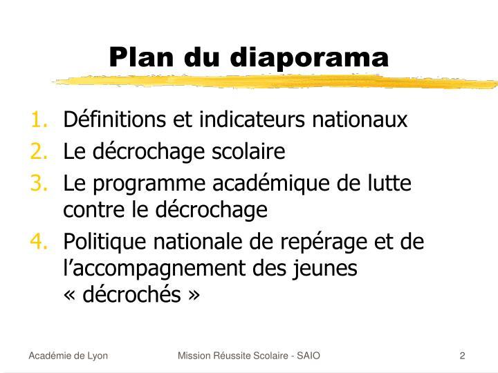 Plan du diaporama